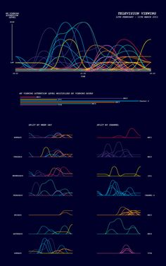 Life in Data by Ben Willers, via Behance