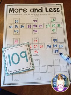 Pin #5 Aligns with 1.NSBT.5. In this activity students will pull a card and write the number they pulled in the middle of the image. Then the student will write the number that is +1, -1 on each side and +10, -10 on the top and bottom. This will show an understanding of before and after numbers and add/subtract 10.