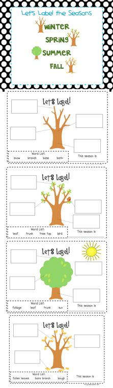 I had a few sweet followers (who love my labeling packs) suggest that I create a pack which integrated science, specifically seasons & landforms with labeling.  I was sort of stumped as to how to tackle the idea, seasons being the hardest for me…but when I saw Ashley Hughes' School Supply Addict clipart for landforms and biomes, I knew it was worth a shot!   I would