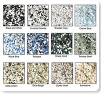 Epoxy Paint Color Chart Paint Color Chart Epoxy Paint How To Dry Basil