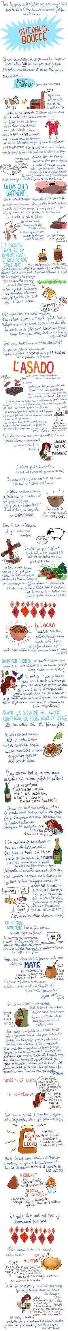 """""""Infographie"""" de la nourriture en Argentine. Très bien fait! via http://penelope-jolicoeur.typepad.fr/"""