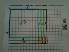 Math Coachs Corner: Using Area Models for Multiplication, Perimeter, and Area