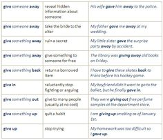 Useful Phrasal Verbs (give, go) - learn English,grammar