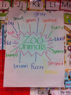 British Columbia Kindergarten Life Science: Characteristics of Living Things  (describing and comparing animals)  The Zoo Chart for fieldtrip (before end of unit, where students think about whether animals should be in zoos)