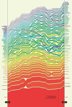 Infoporn: WIRED handpicks the world's best web infographics and images | WIRED UK