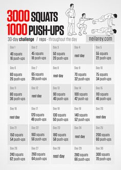 3000 squats and 1000 push ups 30-day challenge.  On day 19!  Christina and I still going strong!