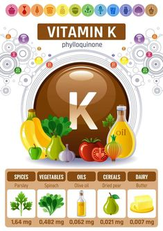 Daily supplements for women. Vitamin K is a group of compounds, derived mostly from leafy greens, that plays a critical role in the blood's clotting mechanism. #vitamins, #vitaminsfunction #vitaminslist Vitamin A, Vitamin K Foods, Mineral Nutrition, Health And Nutrition, Good Vitamins For Women, Dried Pears, Healthy Habbits, Best Multivitamin, Vitamin Deficiency