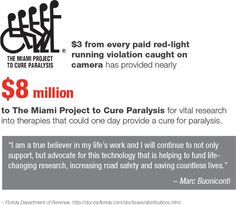 Florida Fact 4: Money from red-light cameras helps fund stem cell research. Spread the message! #StopOnRed