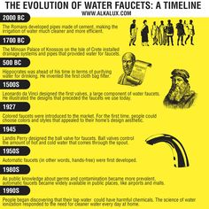 The Evolution of Water Faucets: A Timeline | Visit our website: http://www.alkalux.com