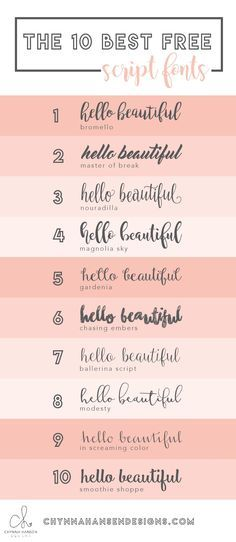 I'm a calligraphy-envying, font-loving, script font junkie. I use script fonts in almost all of my designs. They're gorgeous and feminine and I can't think of a reason not to. I&#…