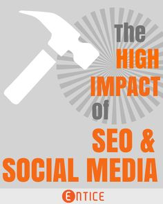 SEO and social are often thought of as separate, but if you use the two in tandem you can get some great results. Inbound Marketing, Business Marketing, Content Marketing, Internet Marketing, Online Marketing, Social Media Marketing, Digital Marketing, Business Coaching, Affiliate Marketing
