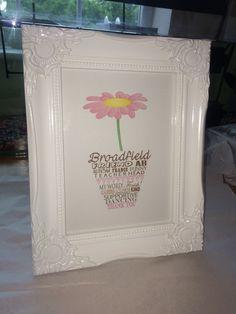 #wordart #cmdesigns #flower #teacher