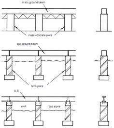 Foundation beams and post and beam on pinterest for What is pier foundation