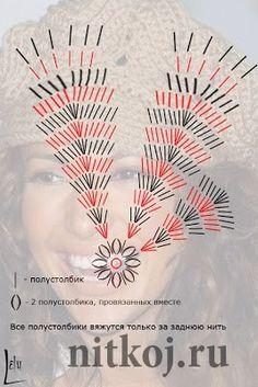 Беретик крючком Дженнифер Лопес » Ниткой - вязаные вещи для вашего дома, вязание крючком, вязание спицами, схемы вязания