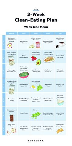 Check Out the Menus For Our Clean-Eating Plan (and They're Printable, Too!), Examine Out the Menus For Our Clear-Consuming Plan (and They're Printable, Too!) Examine Out the Menus For Our Clear-Consuming Plan (and They're Pri. Healthy Eating Meal Plan, Clean Eating Plans, Clean Eating Meal Plan, Ketogenic Diet Meal Plan, Easy Healthy Breakfast, Diet Meal Plans, Clean Eating Recipes, Diet Recipes, Healthy Recipes