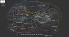 How music travels - Thomas Cook info graphic