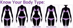 Get more out of your fitness regime by tailoring your workout to your body shape!  http://www.womenshealthmag.com/fitness/best-workout-for-your-body-type
