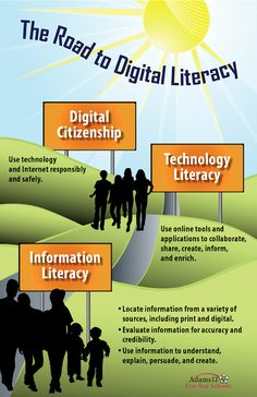 Techie Teacher. A great digital learning poster. Digital citizenship, technology literacy, and information literacy