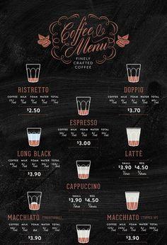 koffietypes menu