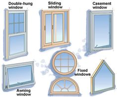 images of windows for your home | Window Types and Styles - Selecting Windows & Doors for Your Home. DIY ...