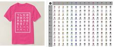 Hanguel alphabet and syllable combinations Syllable, Ava, Periodic Table, Photo Wall, Frame, Home Decor, Author, Picture Frame, Periodic Table Chart