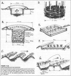 101 PERMACULTURE DESIGNS, downloadable imgur album - Imgur