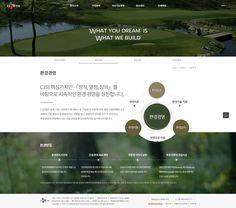 CJ 건설 Ui Design, Layout Design, Presentation Layout, Promotional Design, Ui Ux, Proposal, Ecommerce, Diagram, Shape