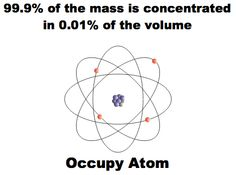 All the electrons need to bondtogether to balance who is really in charge around here.