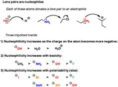 There are several key trends to keep track of when assessing the strength of lone pairs as nucleophiles. Description from masterorganicchemistry.com. I searched for this on bing.com/images