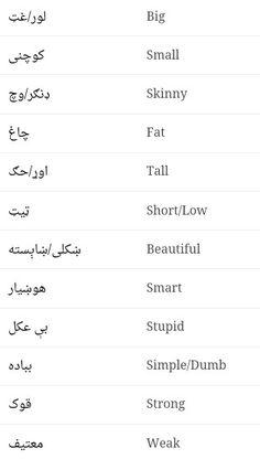 Learn Pashto.............. (1).... پشتو سیکھیں   pashto ...