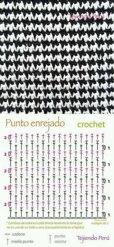 Patroon van omslagdoek zwart wit