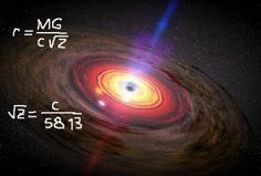 What's a white hole? A white hole is the reverse version of a black hole. In fact, if a black hole can only suck things in, a white hole can only spit things out. The simplest type of black hole is. Sistema Solar, Stephen Hawking, Universe Today, Andromeda Galaxy, Big Bang, Carl Sagan, Our Solar System, Astrophysics, To Infinity And Beyond