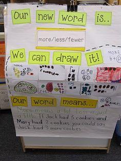 Great way to teach vocabulary!