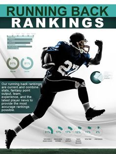The ADP (Average Draft Position) of every running back for the 2014 fantasy football season. Fantasy Football Cheat Sheet, Fantasy Football Players, Fantasy Football Rankings, Football Love, Football Season, Nfl Football, Chi Bears, Football Positions