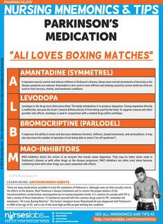 "Parkinson's Medications: ""ALBM"" Pharmacology Nursing Mnemonics and Tips: http://nurseslabs.com/pharmacology-nursing-mnemonics-tips/"