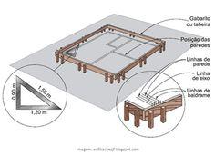 Post: Diário de Obra: O início da execução www.ohdecasaa.com Apartments, About Engineering, Building Materials, Brickwork, Project Ideas, Racing, Yarns, Dots, Closets