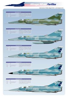 Military Jets, Military Aircraft, Old Art, Art History, Fighter Jets, Cutaway, Muscle Cars, Planes, Chile