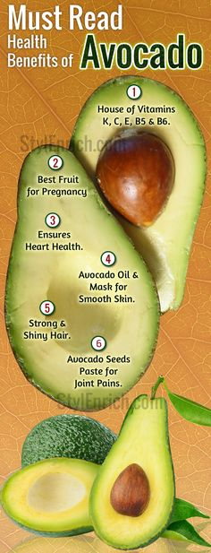 The wonder fruit #Avocado has wide range of endless #HealthBenefits! Head to toe the Avocado is beneficial and advantageous in every way! So friends! Let's make the best out of this age-old fruit! Here's a detailed view of how you can reap the maximum benefits from Avocado.
