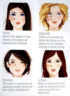 AVON Make-Up Guide - blusher application for your face shape beauty Make Up Guide, Make Up Tricks, How To Make, Diy Lipstick Holder, Blush Makeup, Hair Makeup, Contour Makeup, Face Contouring, Beauty Make Up