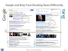 10 Keys to Ranking on Google & Bing During Breaking News Events