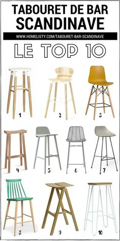 Le TOP10 Shopping : Tabouret de Bar Scandinave http://www.homelisty.com/tabouret-bar-scandinave/