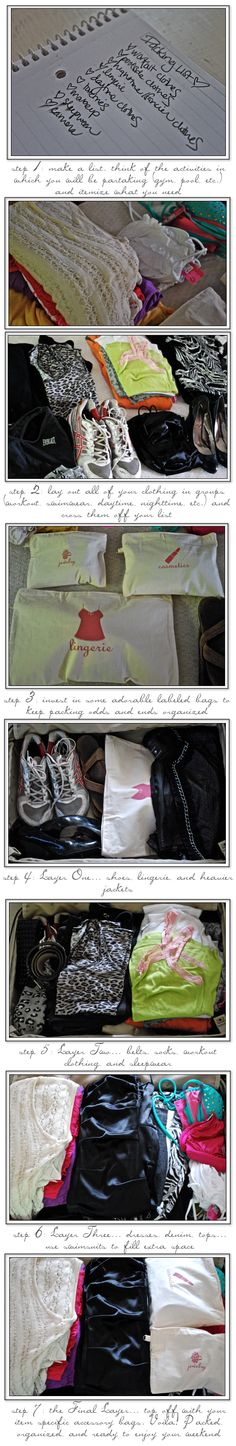 Ok, So I am already pretty good at packing for trips, but this too is REALLY helpful.