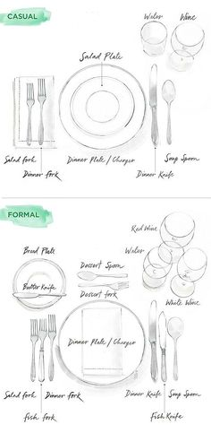 Your Holiday Table Setting Cheat Sheet! ~ Use this handy diagram to set your next dinner party table.