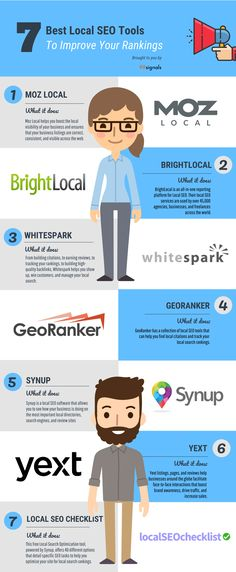 7 Best Local SEO Tools to Improve Your Rankings [Infographic] - SEO Marketing Tool - Marketing your keywords with SEO Tool. - 7 Best Local SEO Tools to Improve Your Rankings [Infographic] Search Engine Marketing, Seo Marketing, Content Marketing, Digital Marketing, Affiliate Marketing, Business Marketing, Service Marketing, Mobile Marketing, Business Tips