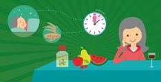 Menopausa, controlliamo il metabolismo