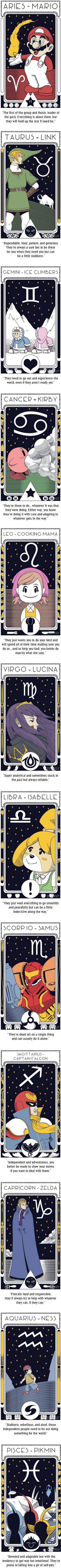 Your zodiac sign as Nintendo characters