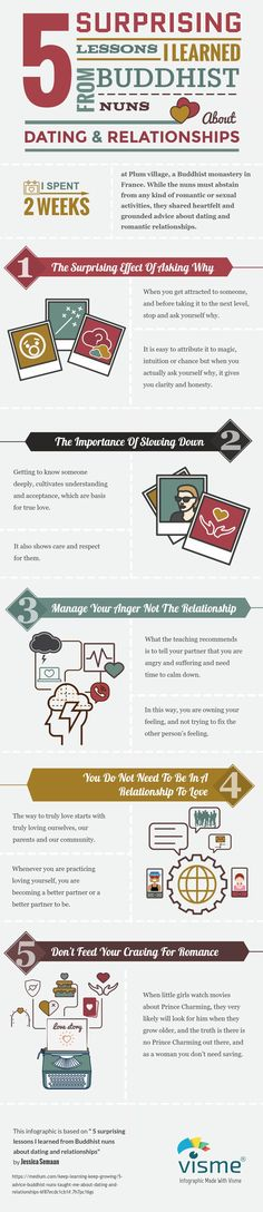 [Infographic] 5 surprising lessons I learned from Buddhist nuns about dating and relationships