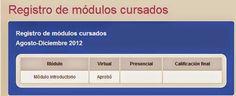 certificaciones: Postitulo-Especialización en Educación Y TIC- 2012...