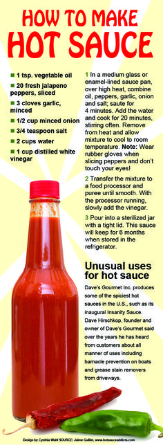 Make and bottle your own hot sauce! A fun project, and probably a fun way to preserve peppers///