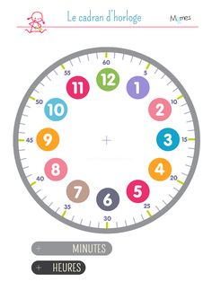A clock face to print and manufacture to learn to read the time. - aboutevilain - Pctr UP French Teaching Resources, Teaching French, Montessori Education, Kids Education, Learning Centers, Kids Learning, Math For Kids, Activities For Kids, Flick Flack